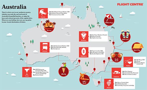 how to travel around australia on your own