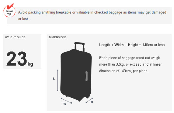 Virgin Australia checked baggage linear dimensions.