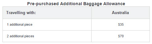 Virgin Australia checked baggage pre-purchased rates.