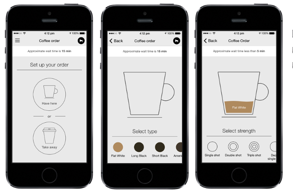 Three smartphone screenshots showing how to order coffee with the app