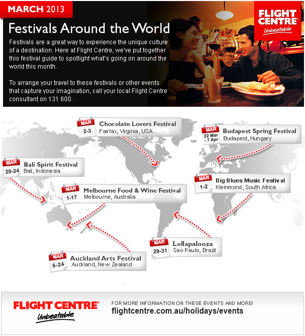 Flight Centre March Festivals