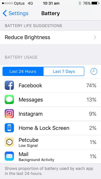 A screenshot of an iphone battery usage