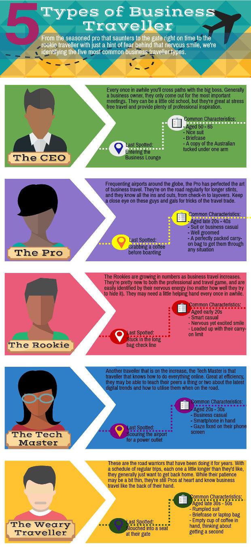 types of business traveller flight centre travel blog infographic created by carlie tucker via piktochart