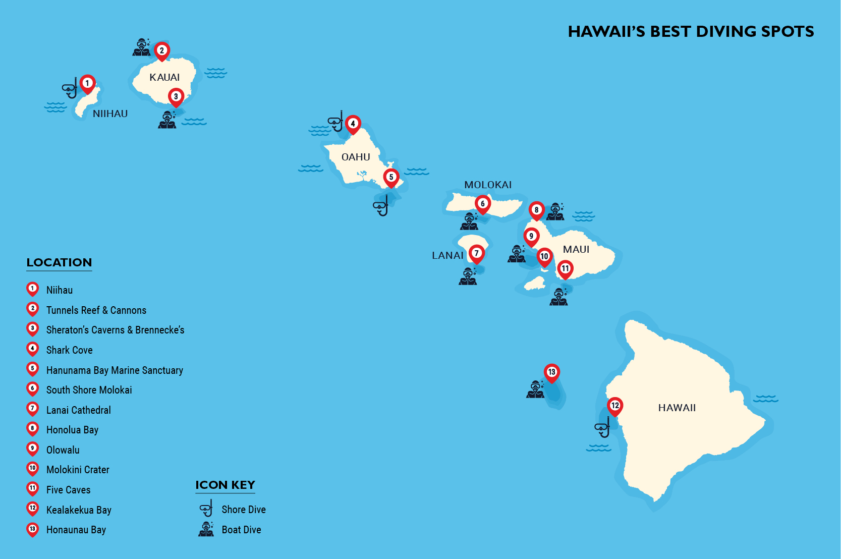 Map of Hawaii best diving locations