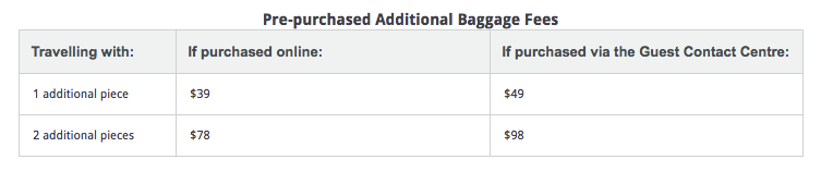 Virgin Australia Domestic & International Baggage Allowances - Updated