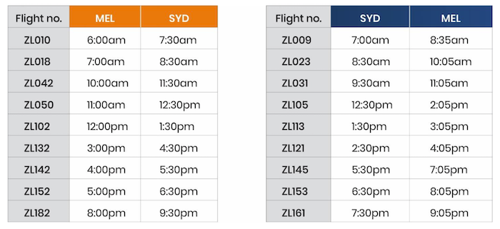 Rex Launches Sydney - Melbourne Return Flights From $79