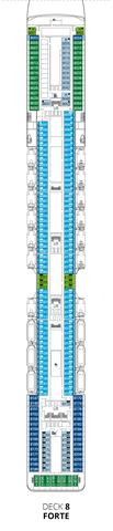 Deck 8 - Forte