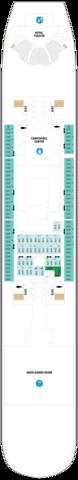 Deck 3(April 4th, 2021 - April 24th, 2022)