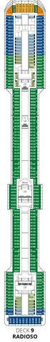 Deck 9 - Radioso